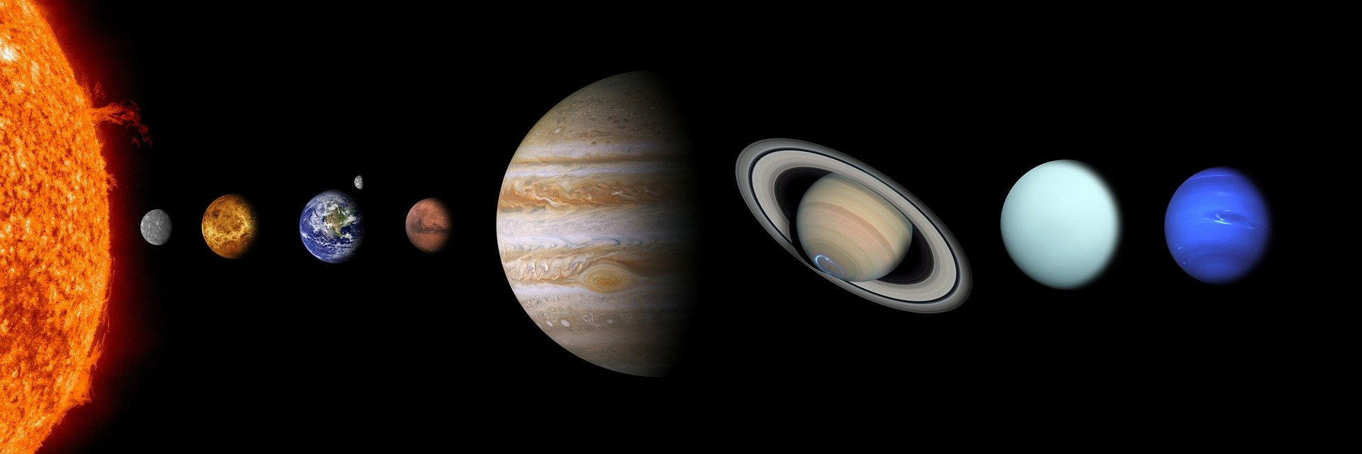 Planetele in Astrologie