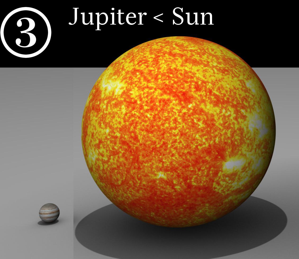 Jupiter in relatie cu Soarele