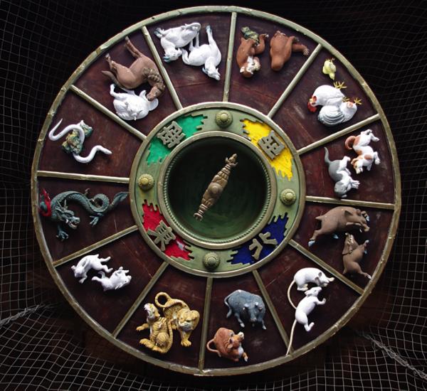 Zodiacul chinezesc Sursa: detail.chiebukuro.yahoo.co.jp