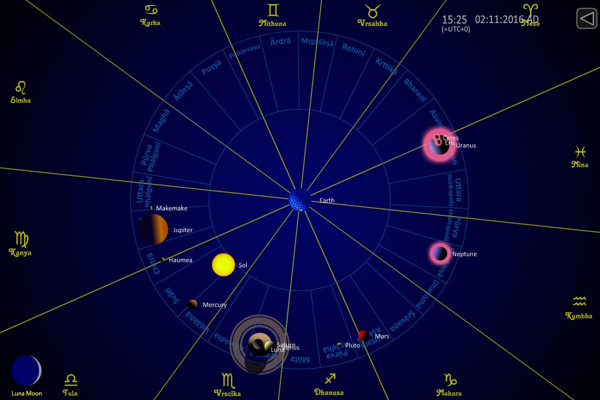 interpretare astrologicaa