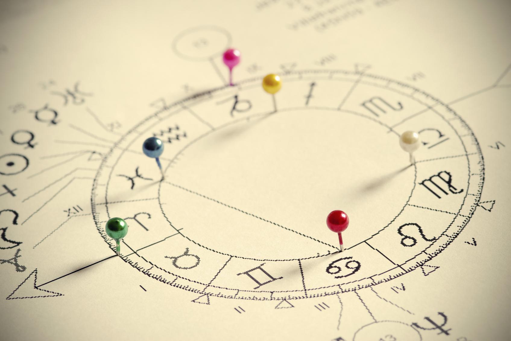 interpretari astrologice