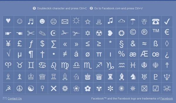 Simbolurile zodiilor Sursa: high-tech-blog.blogspot.com