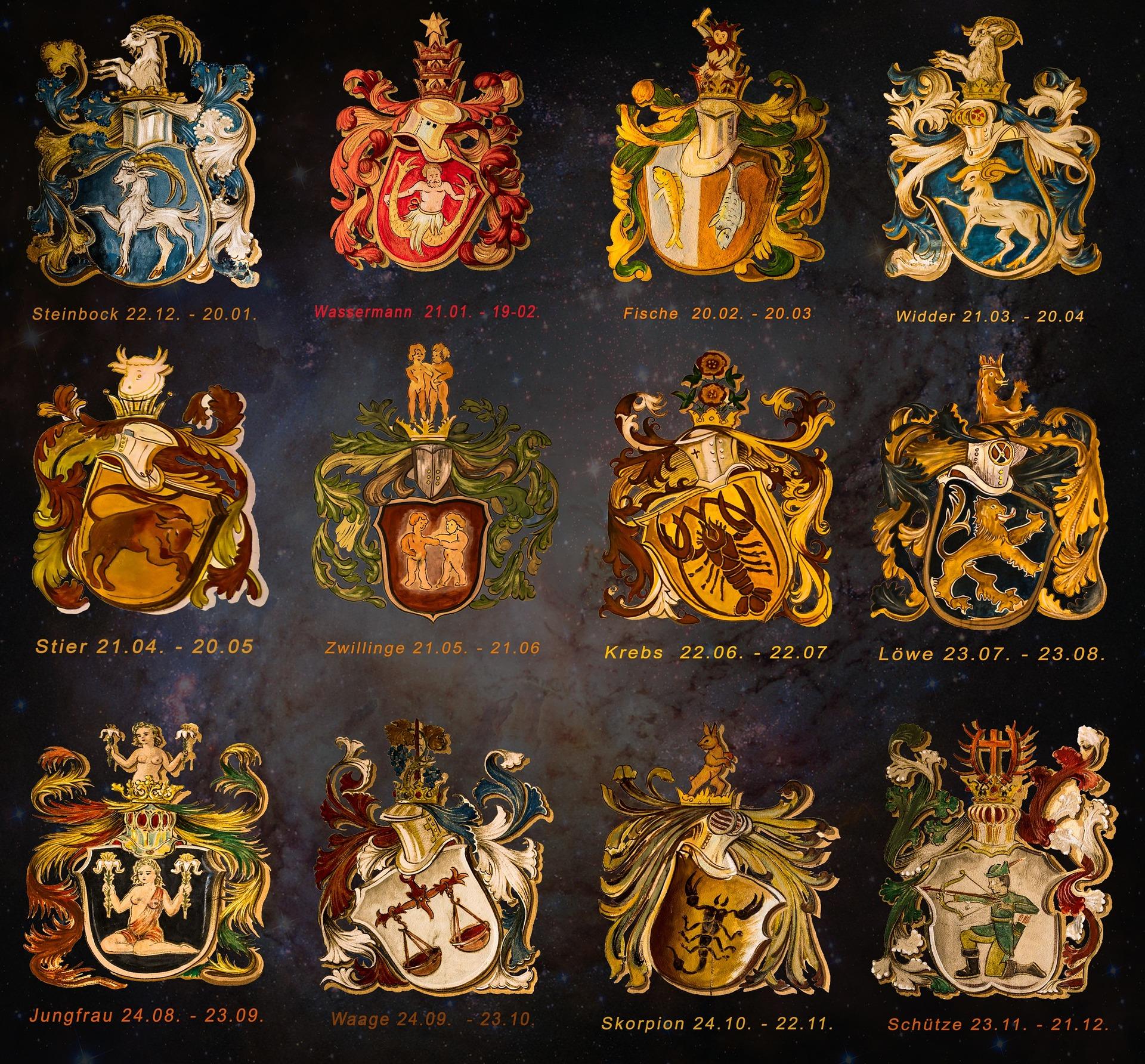 Activarea sectoarelor astrologice