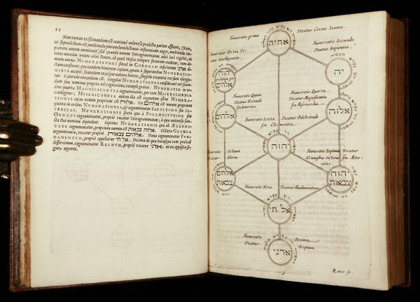 Astrologie kabbalistica Sursa: alchemicaldiagrams.blogspot.com