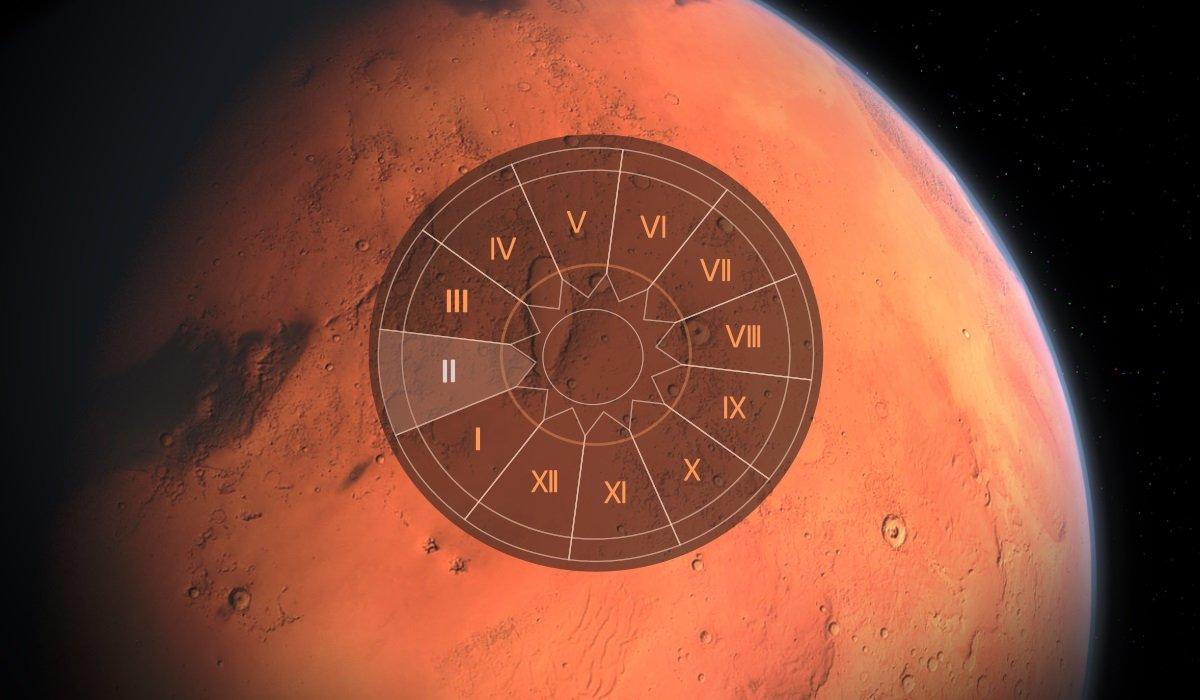 Marte in casa a II-a
