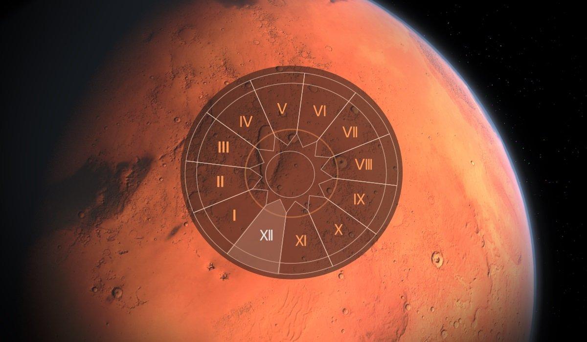 Marte in casa a XII-a