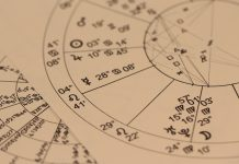 Semnificatia horoscopului natal