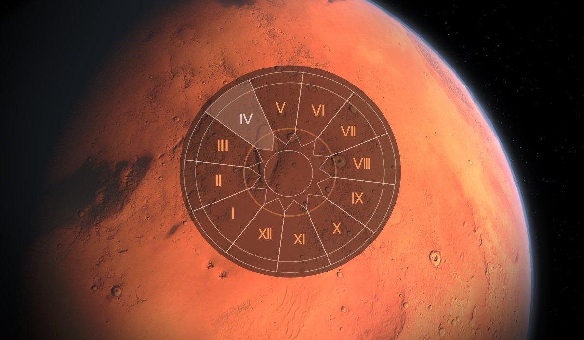 Marte in casa a IV-a