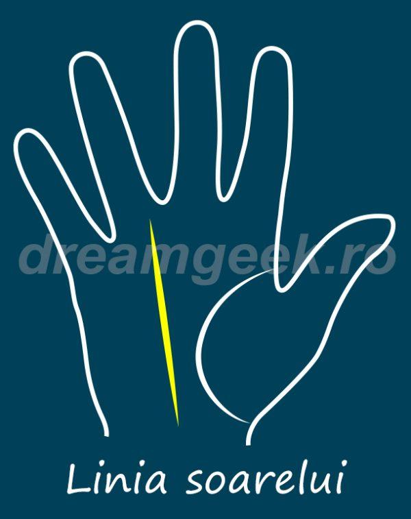 Ghicitul in palma - Linia Soarelui